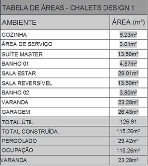Tabela Chalé Design 1