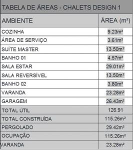 Tabela Chalé Design 2
